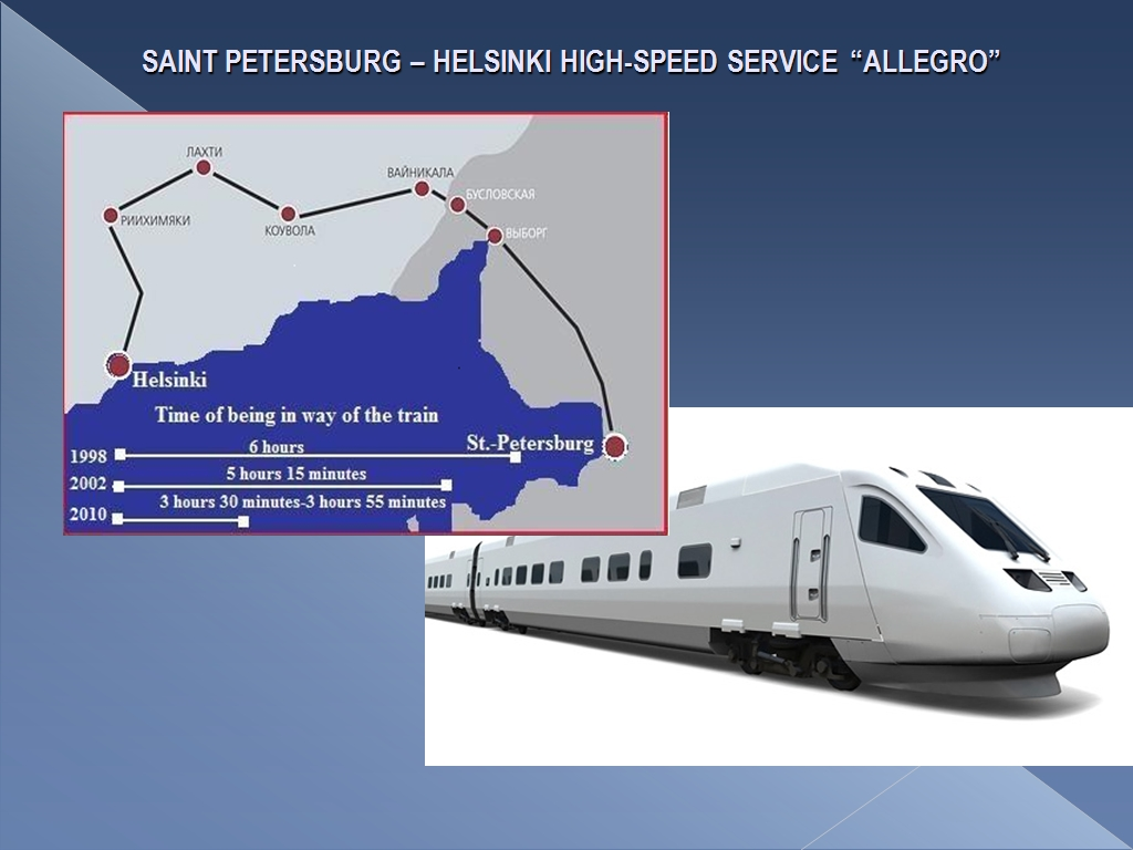 Схема аллегро спб-хельсинки